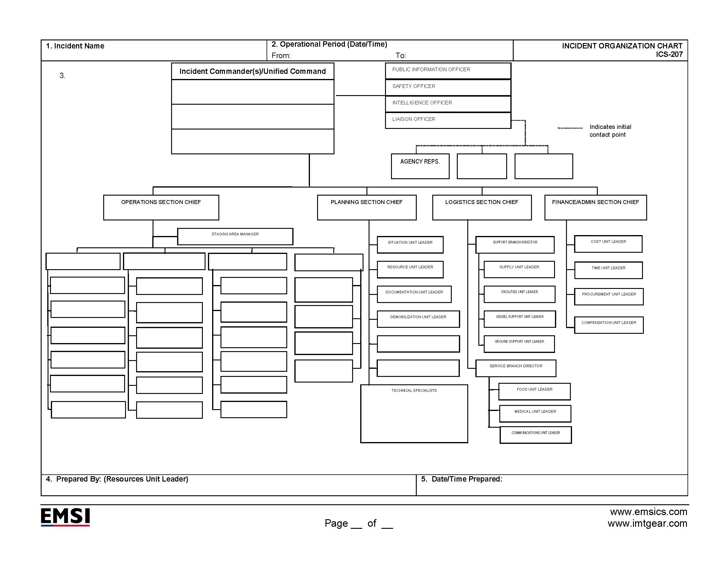 ics organization diagram today diagram database Unified Command Structure Diagram